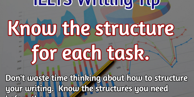 ielts writing tips Ielts writing task 1 here is few tips, tricks and secrets to ace in both ielts academic writing task 1 and ielts general training task 1.