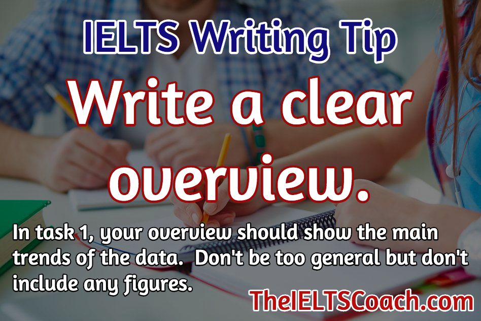 ielts essay writing tutorial The key to success in ielts writing task 1 is to give the examiner exactly   your overview paragraph is the most important part of your whole task 1 essay.